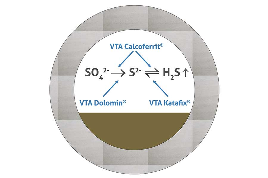 VTA-Technologie   UmweltJournal (c) VTA