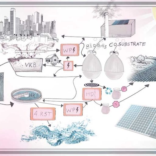 Kläranlagen im Verbundsystem | UmweltJournal (c) Nina Rath