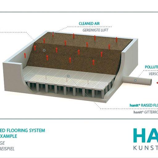 Abluftreinigung in Industrie   UmweltJournal (c) HAHN Kunststoffe GmbH